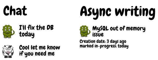 async_chat_example.png